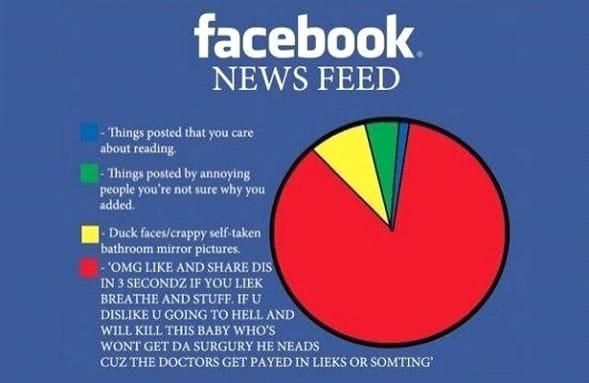 Посты на Facebook не отображаются- веб -студия Around Эраунд