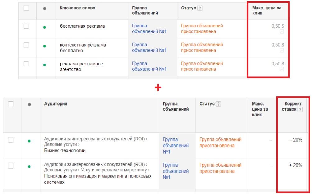 Таргетинг по интересам будет эффективным лишь в том случае, когда пользователи будут оказываться на страницах сайта с ключами из их поисковых запросов