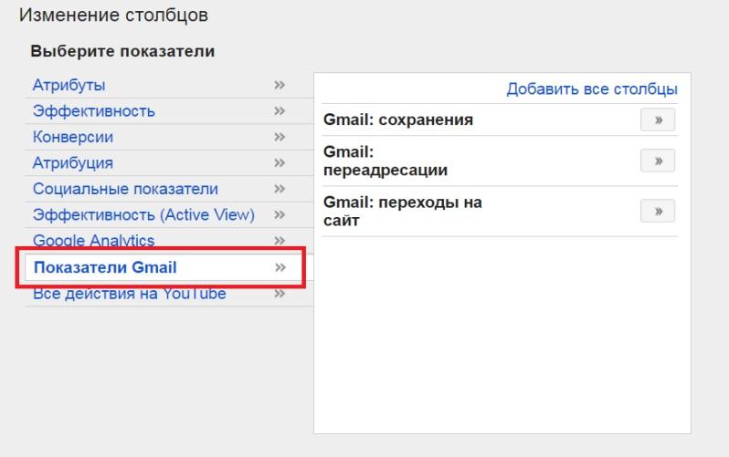 Благодаря Google можно отследить специальные метрики в Gmail, которые не входят в отчет по умолчанию