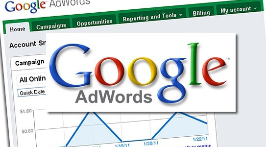 Контекстная реклама (AdWords)