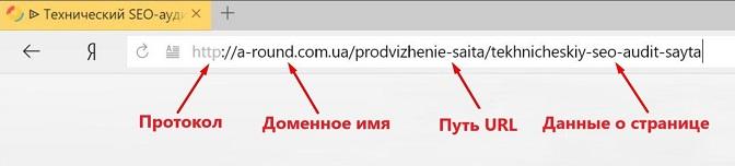 составляющие веб-адресов страниц